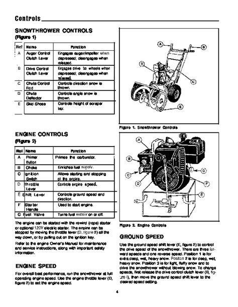 simplicity snow away 1691411 1691413 1691414 22 snow blower owners manual