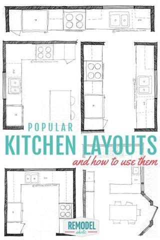 small square kitchen design layout pictures deductour com best 25 small kitchen layouts ideas on pinterest