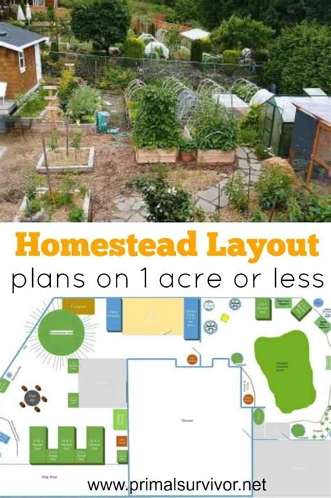 one acre homestead here s what to plant raise and build best 25 homestead layout ideas on garden planting layout allotment ideas layout