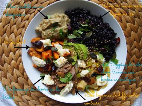 cuisine macrobiotique l assiette du dimanche soir ou bol macrobiotique rock