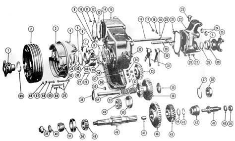 Parts For The Dana Model 18 Transfer Case