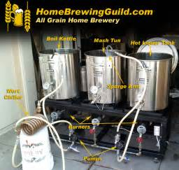 home brewing the homebrewing guild website