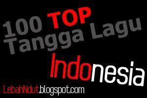 lagu barat terbaru minggu ini blogspot daftar tangga lagu indonesia terbaru januari 2012 juni