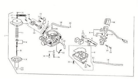 gy6 150cc carburetor diagram 50cc scooter carburetor diagram pictures to pin on