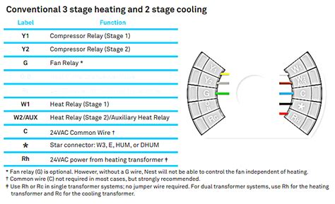 nest wiring diagram furnace wiring diagram