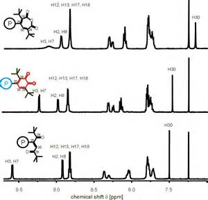 Interpreting Proton Nmr Spectra Nmr Information