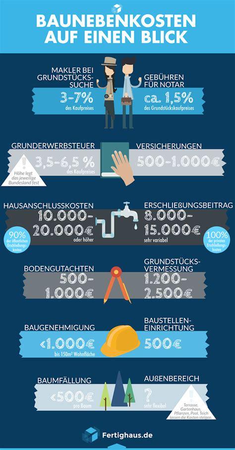 Hausbau Baunebenkosten by Mit Diesen Baunebenkosten M 252 Ssen Sie Rechnen Fertighaus