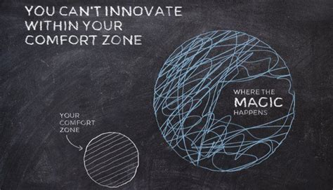 where the magic happens your comfort zone 73 best images about mindset on pinterest growth mindset