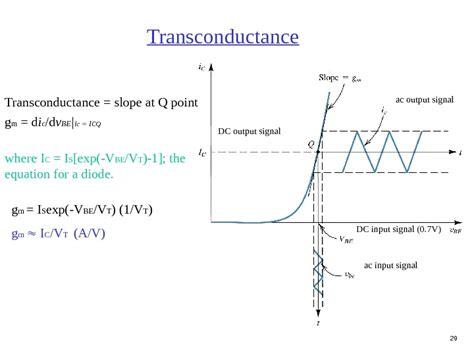 bjt transistor lecture bjt transistor lecture notes 28 images 1 bjt bipolar junction transistor bjt h parameters