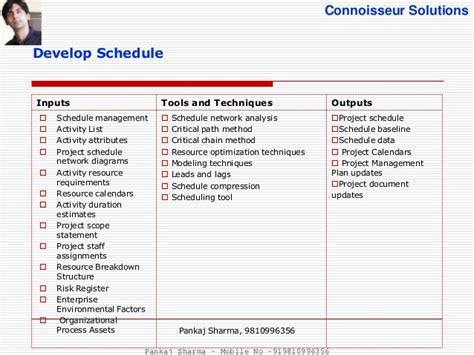 Project Time Management Pmbok 5th Edition Project Management Activity List Template