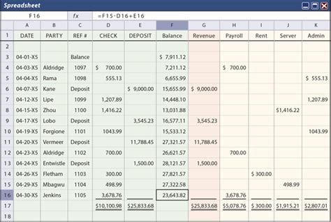 Accounting Spreadsheets by Spreadsheet New Calendar Template Site