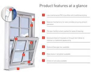 Free House Plans And Designs box sash upvc windows sliding victorian billericay essex