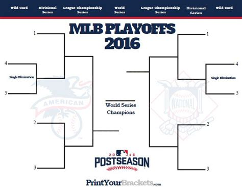 nfl playoff bracket template 17 best images about playoff brackets on