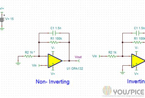 low pass filter choosing capacitor feedback capacitor low pass filter pitfalls youspice