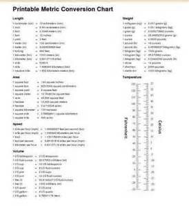 Metric Conversion Chart Printable Simply Stacie » Ideas Home Design