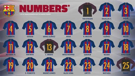 Barcelona Number | barcelona confirm squad numbers for 2016 17 season barca