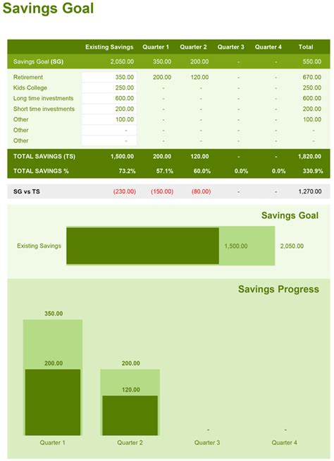saving budget template family budget planner free budget spreadsheet for excel