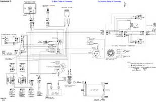 Arctic Cat Wiring Schematic Arctic Cat Wiring Diagram With Template Pictures 5522