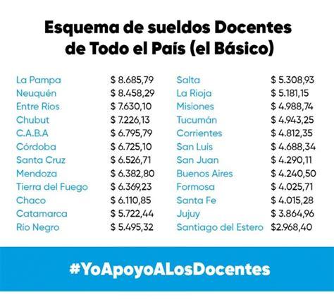 Cual Es El Sueldo De Un Panadero | cuanto es el salario de un intendente argentina 2016