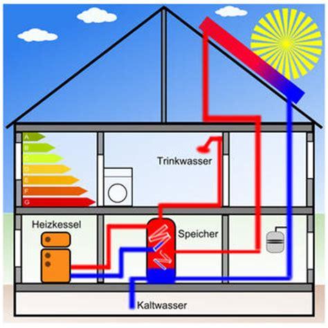 richtiges heizen und lüften in wohnungen heizungssysteme so funktionieren heizungsanlagen in der
