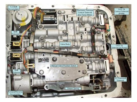 transmission control 2006 gmc sierra 2500hd electronic valve timing transmission shift slipping issue hummer forums enthusiast forum for hummer owners