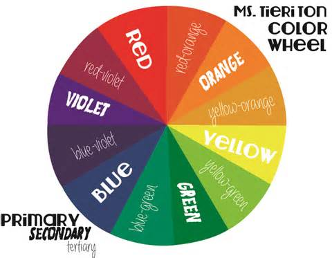 color wheel labeled digital media 2 digital media