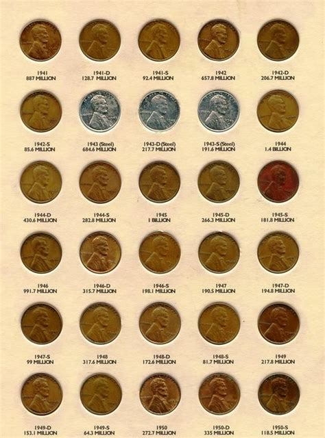 wheat pennies from 1941 to 1950 coins pinterest