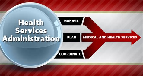 Mba Of Health Administration Usd Prerequisites by Undergraduate Health Services Administration Usd