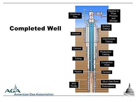 christmas tree gas well ppt gas 101 an introduction to the gas industry