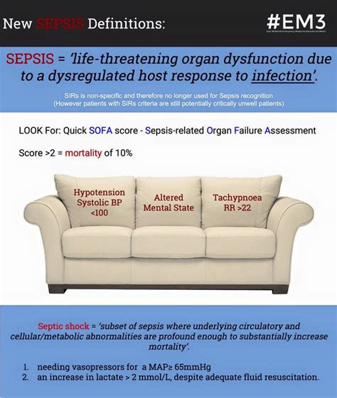 sofa sepsis escala de sofa sofa sepsis essment of clinical criteria