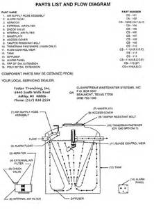 septic wiring diagram get free image about wiring diagram
