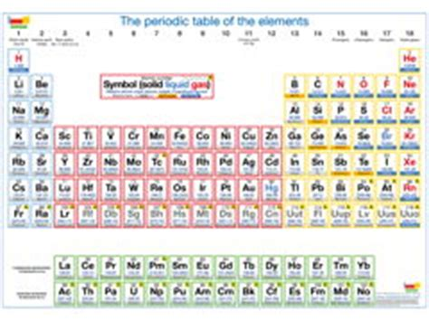 What Is Al On The Periodic Table by Chlorine 187 Chlorine Dioxide Webelements Periodic Table