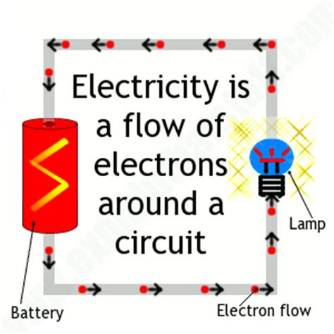 what is an electrical circuit types of electric resistance the resistor and ohm s