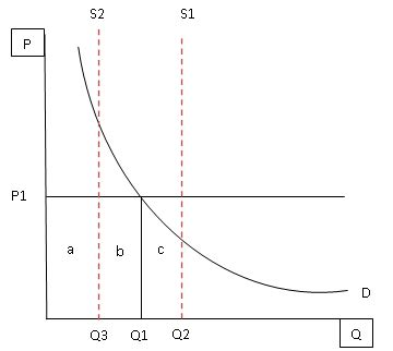 the ramblings of an economics the ramblings of an economics student december 2012