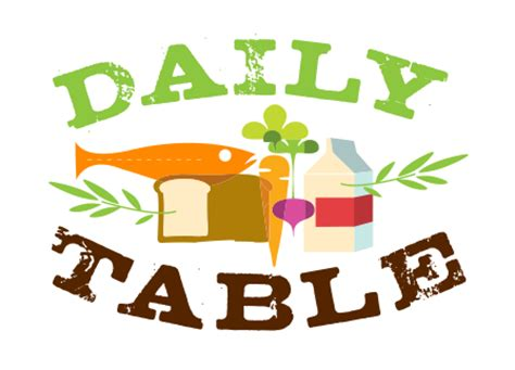 The Daily Table the daily table alimento vencido ganha espa 231 o comida na