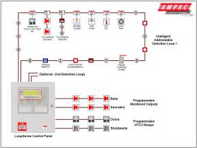 wiring diagram apollo addressable smoke detector alexiustoday