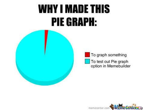 Pie Graph Meme - option memes best collection of funny option pictures