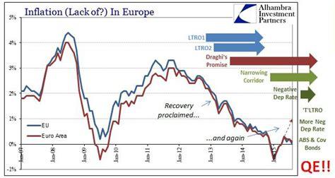 ecb no rate changes ecb no rate changes ecb rate cut unlikely forex crunch