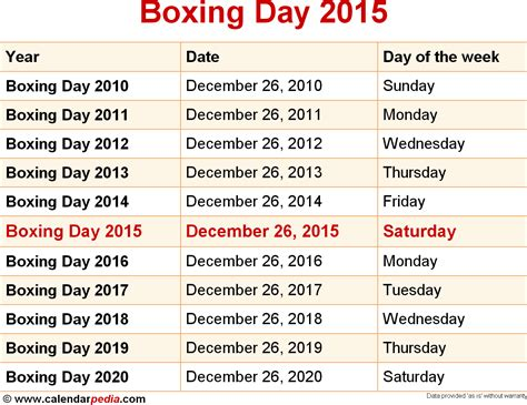 Boxing Calendar When Is Boxing Day 2015 2016 Date Of Boxing Day 2015