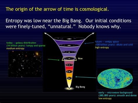 origin of the the origin of the universe and the arrow of time