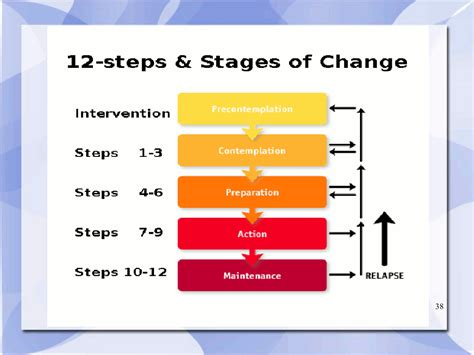 12 step cafe home page 12 step recovery