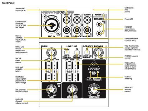 Mixer Behringer Xenyx 302 Usb behringer xenyx 302usb usb mixer