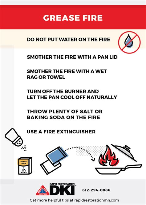 How To Put Out A Grease In The Kitchen by Grease Fires How To Extinguish And Prevent Rapid