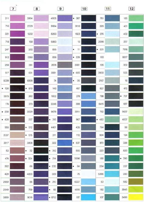 embroidex color chart 1000 images about sewing threads on the