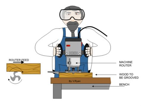 router for woodworking how to use pdf diy using a wood router wood burning