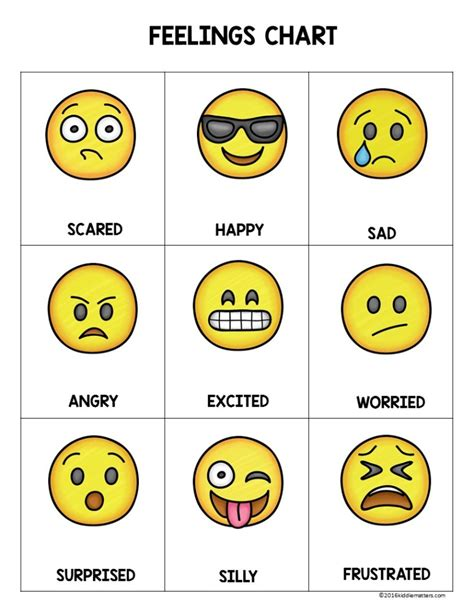 printable emotion faces emoji feeling faces feelings recognition kiddie matters