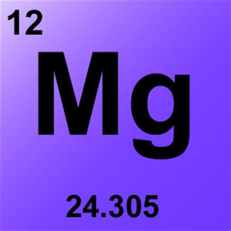 Magnesium On The Periodic Table by Periodic Table Of Elements Magnesium 112 Elements