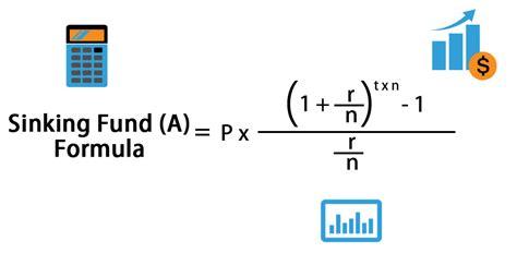 sinking fund formula calculator excel template
