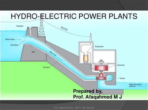 layout of hydro power plant pdf hydro electric power plant