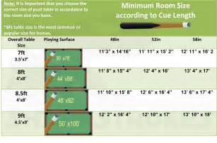 unique dimensions of pool table 4 pool table dimensions